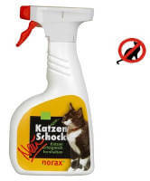 norax Anti Katzen Spray